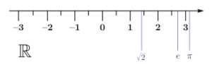 Reelle_Zahlen