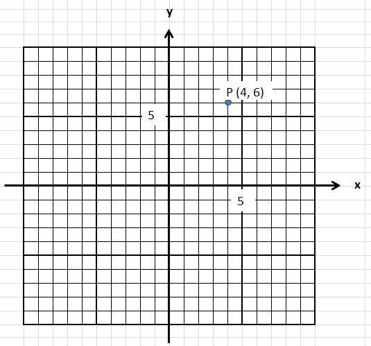 koordinatensystem6