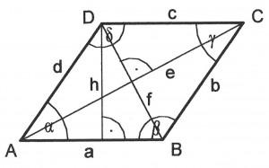 vierecke4