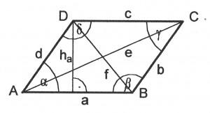 vierecke5