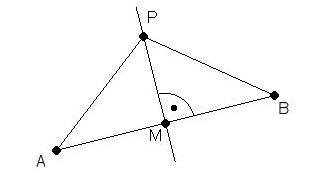 Geometrischer Ort Mittelsenkrechte