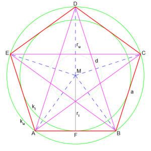 Fünfeck Pentagramm Meinstein