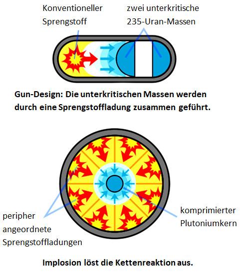 atombombe 1