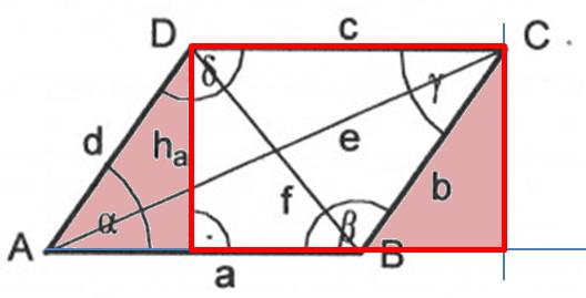 parallelogramm formel herleitung