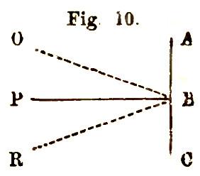 fig10 parkers compendium