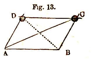 fig13 parkers compendium