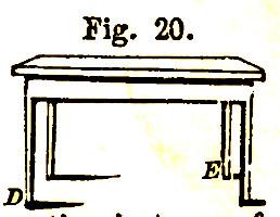 fig 20 parkers compendium