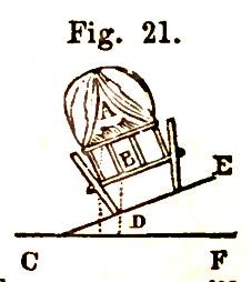 fig 21 parkers compendium