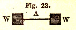 fig23 parkers compendium