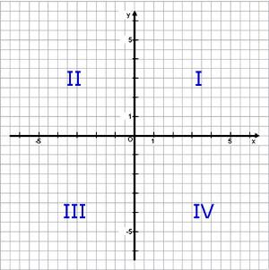 koordinatensystem1