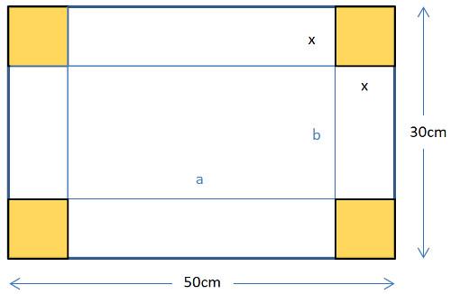 Optimierung des Volumens b