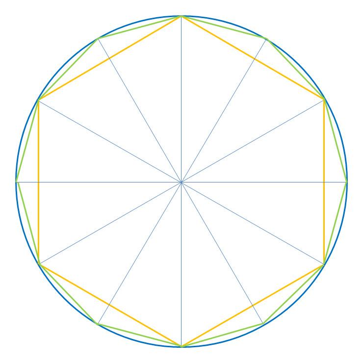 pi-Berechnung 12-Eck