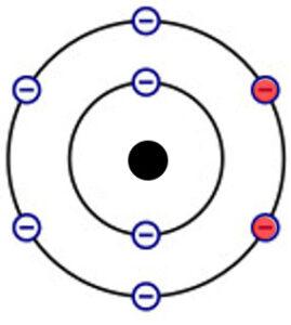 Sauerstoff Schalenmodell a