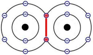 Sauerstoff Molekül Elektronenpaarbindung