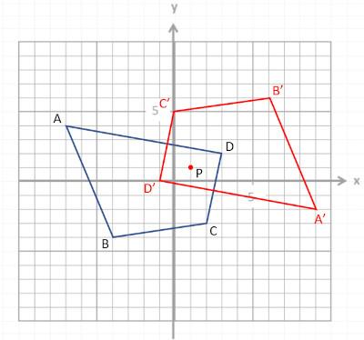 abbildung im koordinatensystem